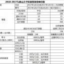 2016—2017九鼎山太子岭滑雪场项目价格