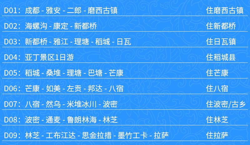 爱客川藏南线拼车简介(两个产品对比)-拷贝_03