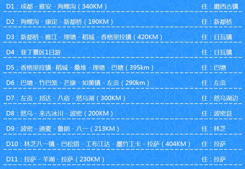 爱客川藏南线拼车简介(两个产品对比)-拷贝_07