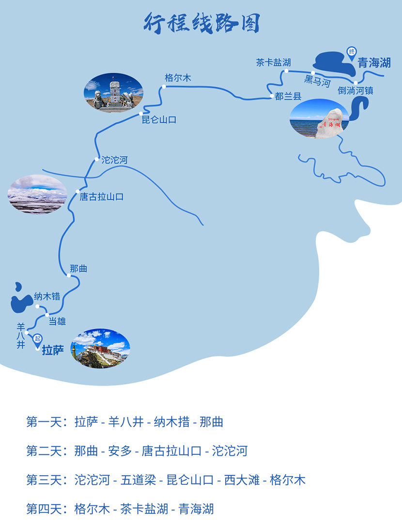 青藏线拼车_03