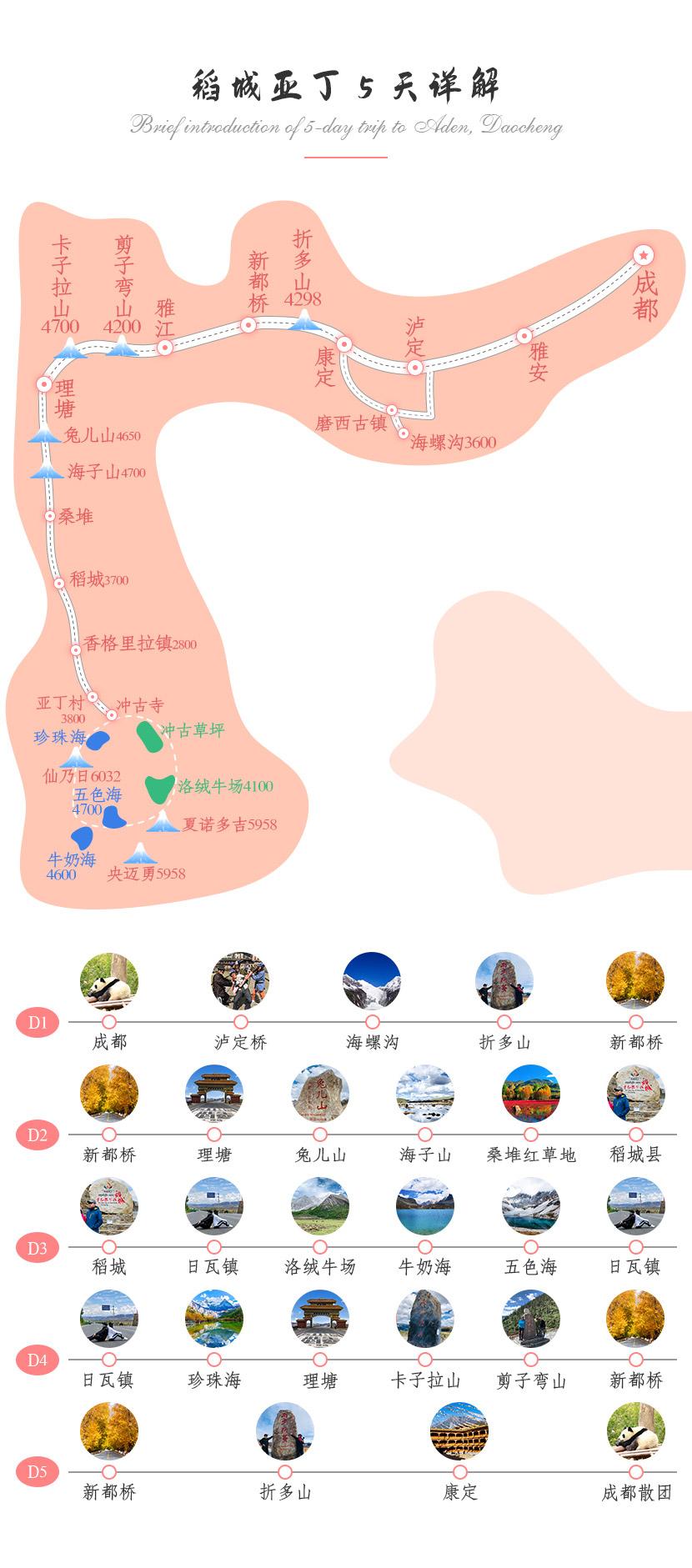 稻城五日游_04