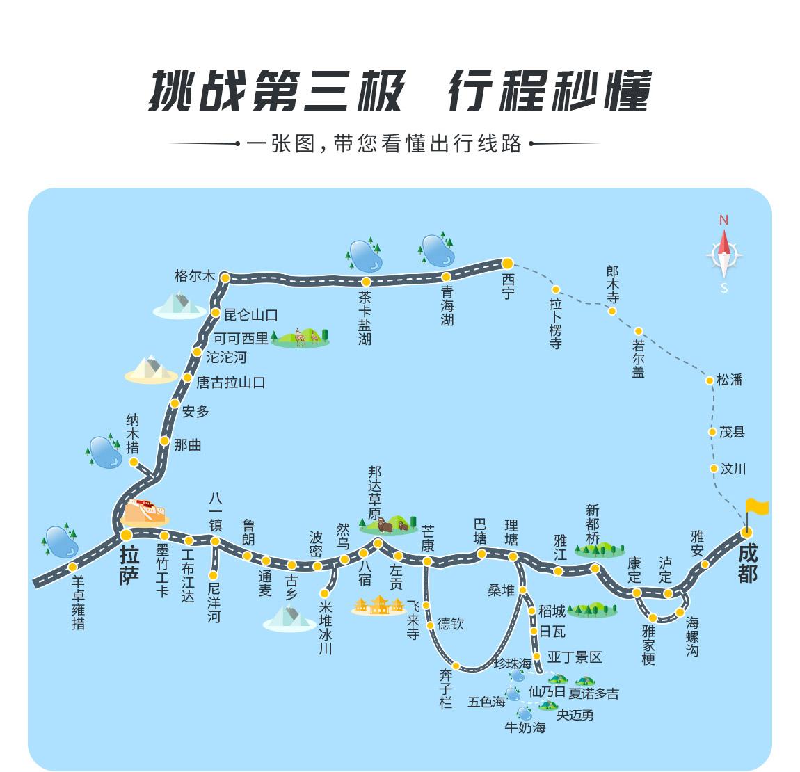 川藏线自驾游详情页_2020升级版_10