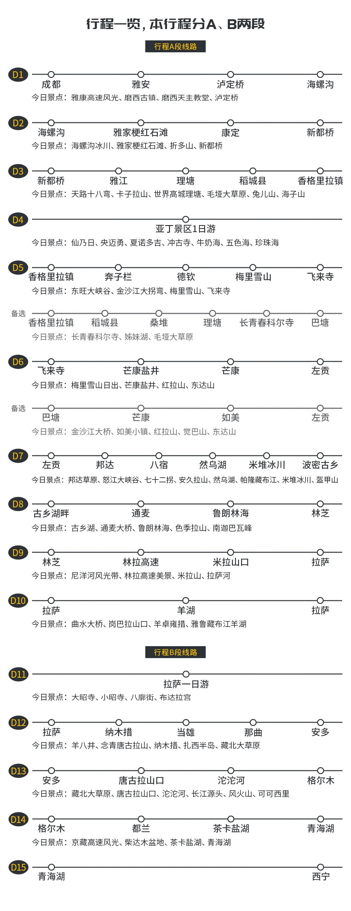 川藏线自驾游详情页_2020升级版_11