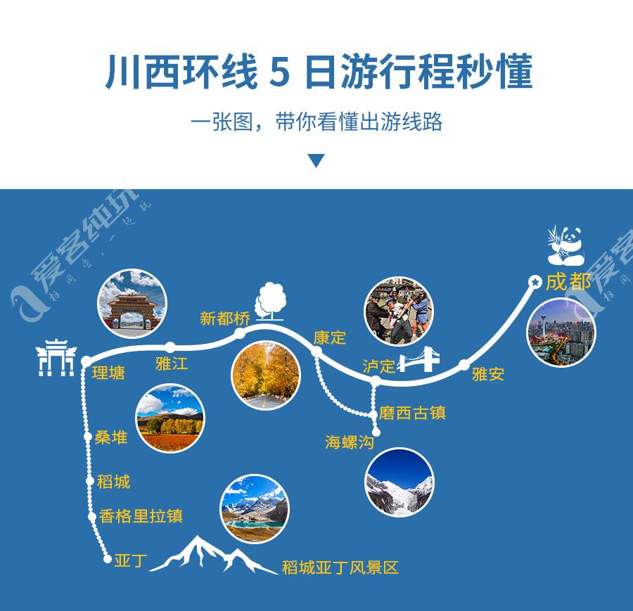 川西环线稻城亚丁5天_09