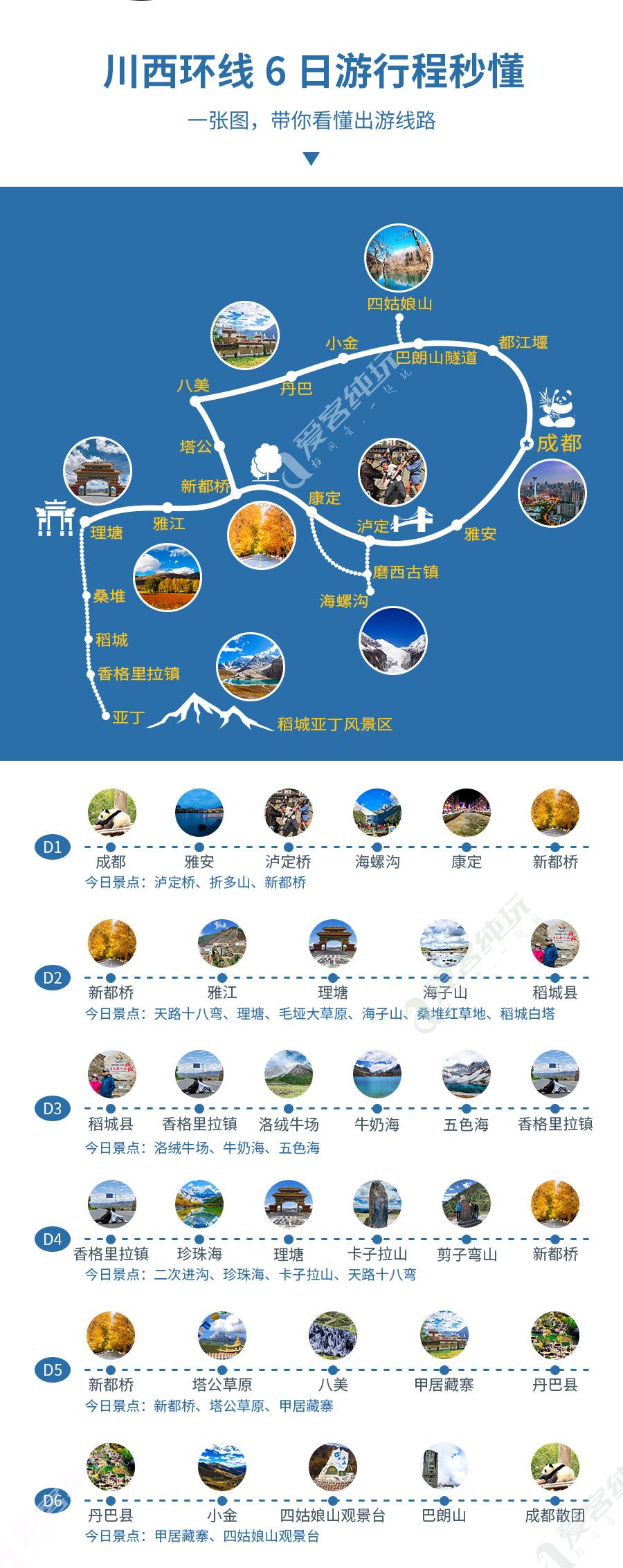 川西环线稻城亚丁6天_11