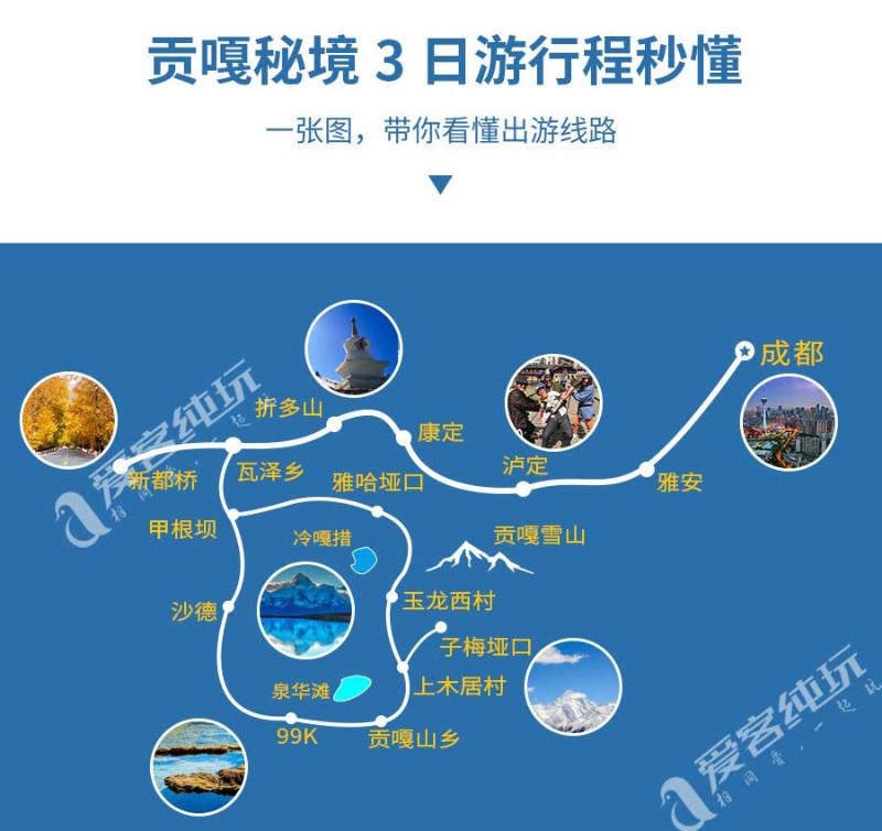 贡嘎山秘境线路图