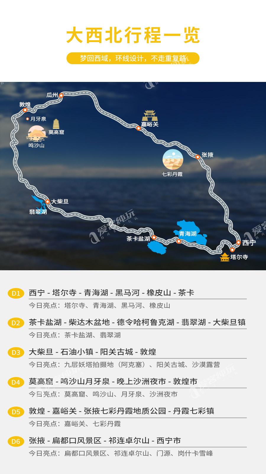 西北旅游拼车 (3)