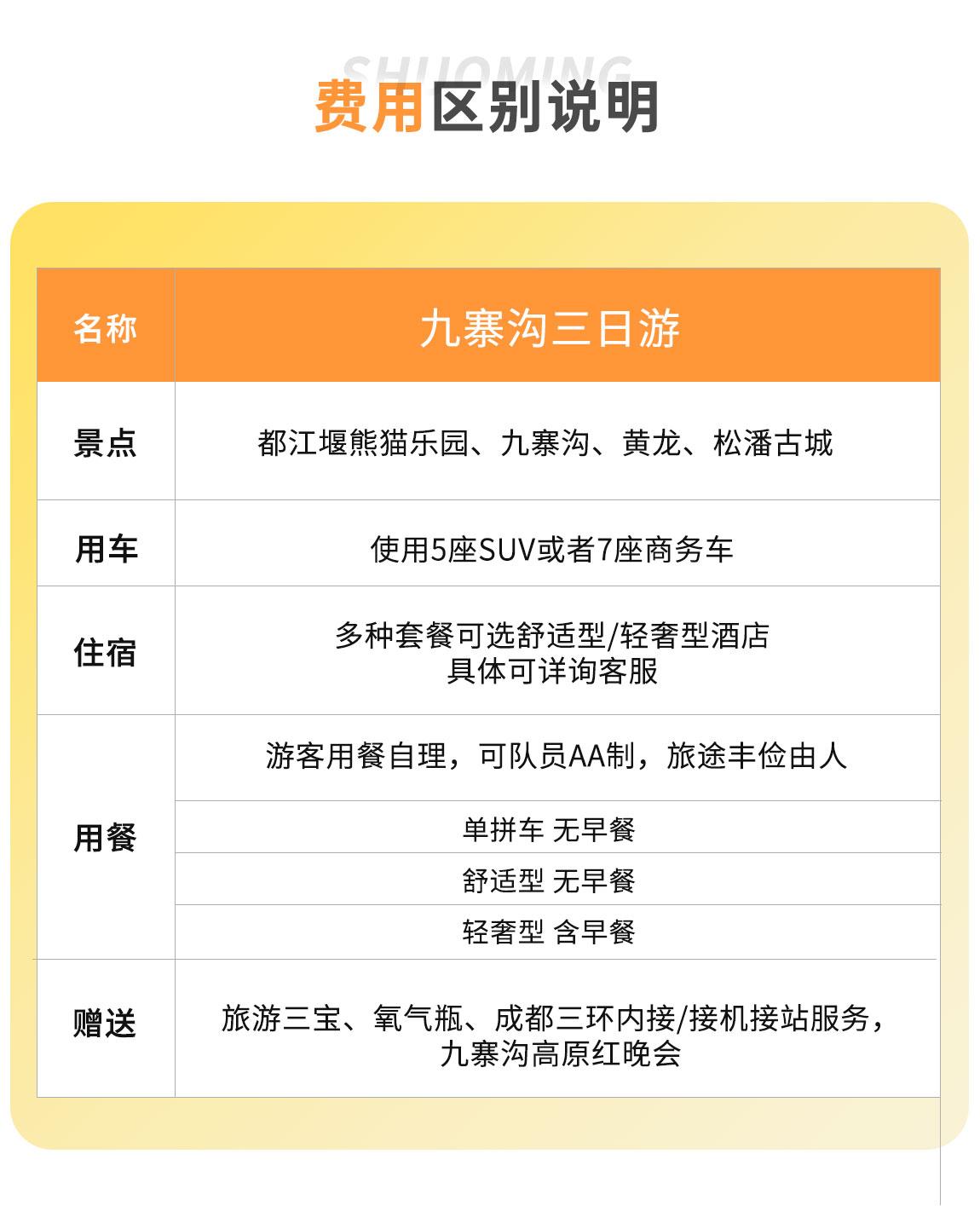 九寨沟拼车3日游 (12)