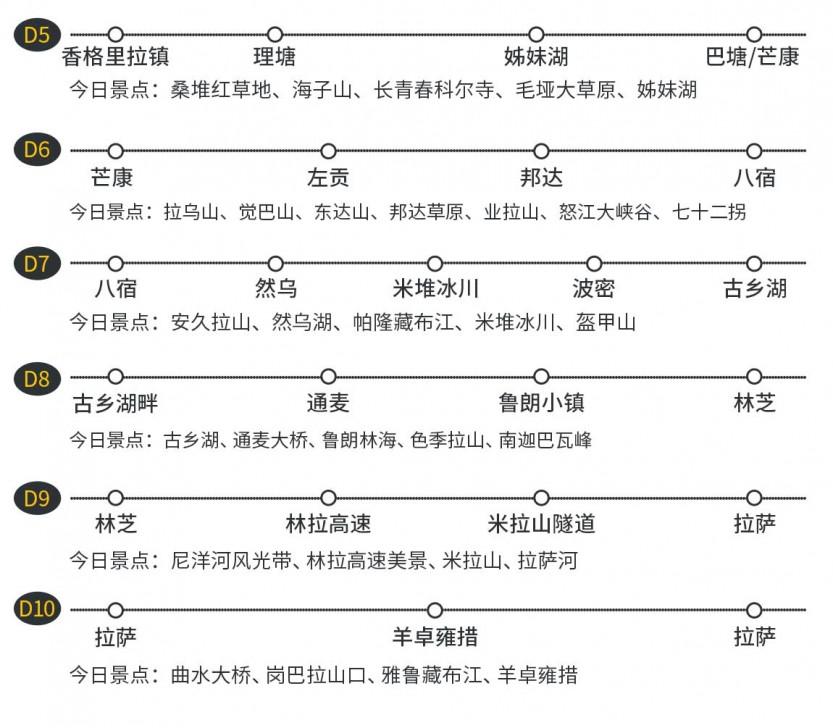 15天自驾详情页_2021版_15