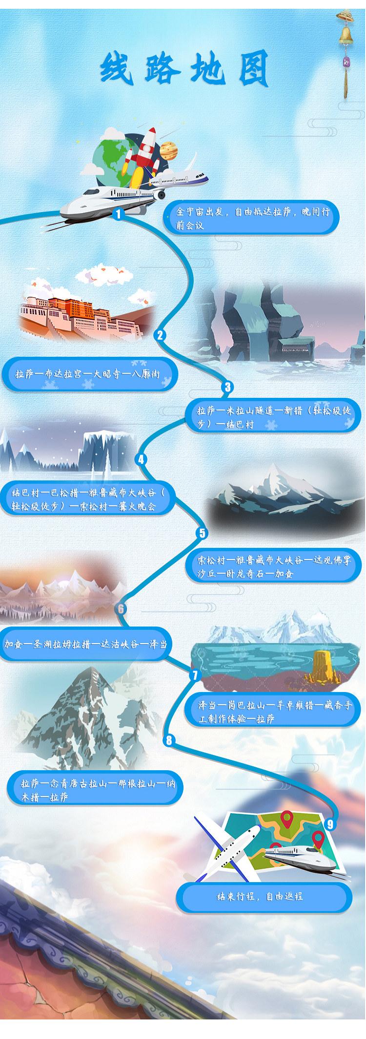 2021深度拉萨林芝山南环线 (6-1)_副本