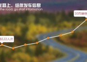 2018爱客纯玩川藏线拼车全年计划