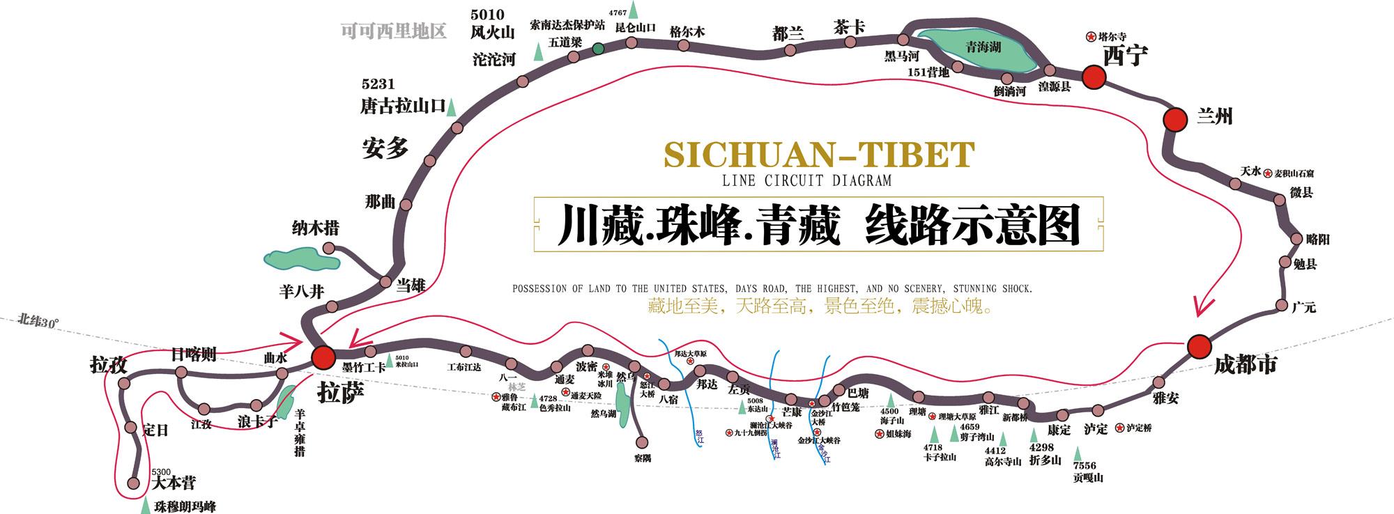 川藏南线自驾游费用要多少