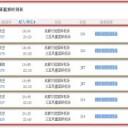 成都到海南三亚航空时刻表 成都到三亚一天有几次航班