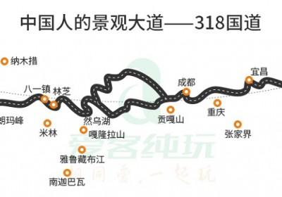 川藏线318国道旅游地图