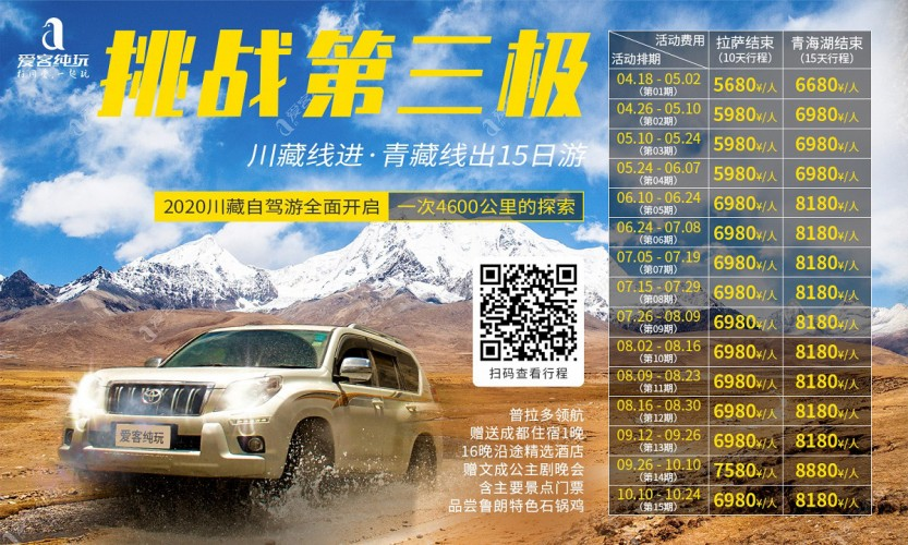 2020_川藏线自驾游_详情表